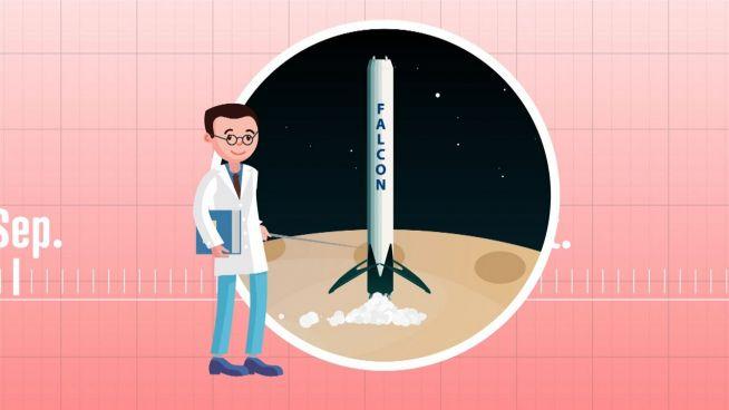 Forschung 2017: Weg frei für Mars-Kolonie und Erde 2.0
